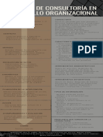 proceso de consultoría en desarrollo organizacional