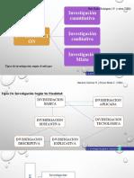 TIPOS-DE-INVESTIGACION-diapsitiva-imprimir.pptx