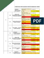 CRONOGRAMA ACT PRACTICA MEDICINA I CAP GASTRO-NEFRO-ENDO-NEURO 2020-2