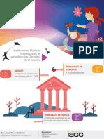 Lis3 03-Legislación Infantojuvenil-Infografia - Copia