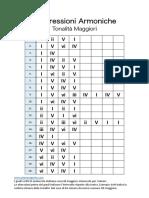 progressioni-armoniche-al-pianoforte-www.pianosegreto.com_-1