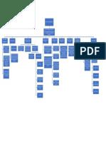 Esquema contabilidad.pdf