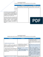 Compenențe ACC PCC 01.03.2019