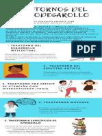 TRASTORNOS DEL NEURODESARROLLO.pdf