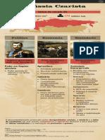RussiaCzar.pdf