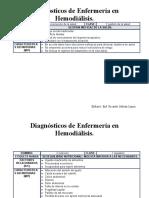 DIAGNOSTICOS HEMODIALISIS