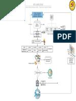 Mapa de flujo de valor (1).pdf