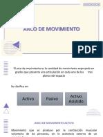 2.1 ARCO DE MOVIMIENTO