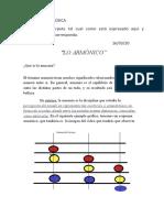 Actividades de musica para 3er año del ciclo lectivo ARGENTINA.