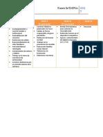 Fases Tratamiento SeTrIPCo.docx