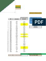 metodos-de-estimacion-datos