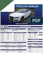 Teste Folha-Mauá - Audi A5