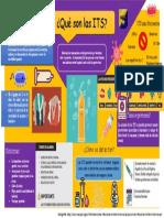 its infografia.docx