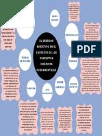 UNIDAD v - El Derecho Subjetivo en El Contexto de Los Conceptos Jurídicos Fundamentales.