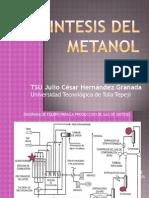 Proceso del metanol