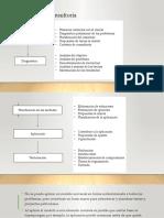 Proceso de consultoría DIEAGNOSTICO.pptx