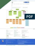 Estructura Orgánica ICBF | Portal ICBF - Instituto Colombiano de Bienestar Familiar ICBF.pdf