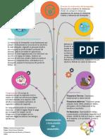 Infografia unidad 9 y 10 - Carolina Alvarado Sáenz