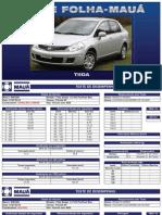 Teste Folha-Mauá - Tiida Sedan
