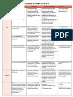 Matriz de marco lógico (Índice de embarazo en adolescentes)^