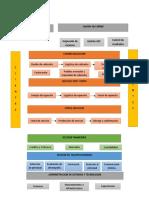 mapa de proceso-1-2