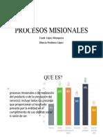 PROCESOS MISIONALES