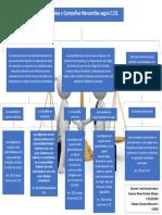 Cuadro comparativo - Sociedades Mercantiles - Rihard Olimpio V-19.291.950.pdf