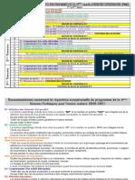 Répartition_provisoire_4ST_2020_2021-MAHDIA
