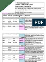 ARTE - HABILIDADES ESSENCIAIS -CURRICULO-reforço e aprofundamento - 4 B