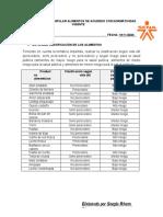 Actividad de clasificacion de los Alimentos-convertido