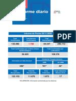2020-11-20 19.30 Hs-Parte MSSF Coronavirus (1)
