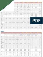 產品比較表(網路攝影機)_20110209