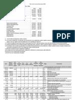 Taller sobre Cuentas Nacionales DANE.docx