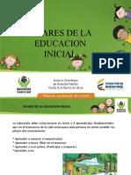 CAPACITACIÓN PILARES DE LA EDUCACION INICIAL