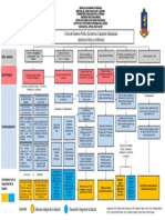 CUADRO SINOPTICO CRISIS DEL SISTEMA POLITICO ECONOMICO.pdf