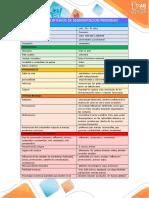 Matriz de Criterios de segmentación_EDNA DAZA.docx