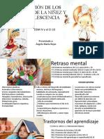 CLASIFICACIÓN DE LOS TRASTORNOS DE LA NIÑEZ Y DE LA ADOLESCENCIA