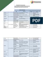 Cronograma Para Ferias Inclusivas Régimen Costa 2011