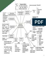 Flujograma elaboración y dosificación del remedio homeopático