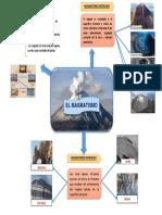 infografia de yacimientos