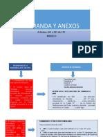 DPC MODELO DE DEMANDA