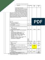 Citizen Informatory Board and Guide Post