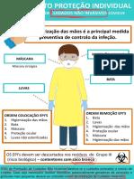 Poster colocar-remover EPI