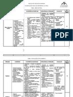 Planificação 8.º Ano 2010-2011A