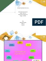 Estrategia de aprendizaje frente al curso - mapa mental