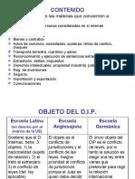 CLASE_2_D.I.PRIVADO_SOBRE_OBJETO_Y_CONTENIDO
