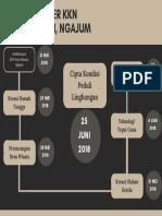Jadwal KKN Baleasari.pdf