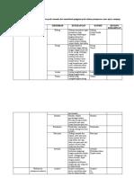 Outline dan Chapter Map Sistem Pernapasan