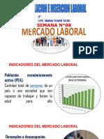 MERCADO LABORAL I (2)