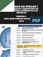 TEMA 1 ORIGEN Y FORMACIÓN DE SUELOS, FÍSICO QUÍMICA DE LAS ARCILLAS